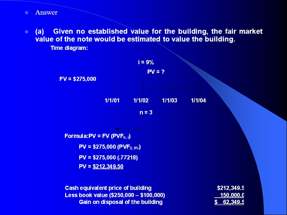 Answer (a)Given no established value for the building, the fair market value of the note would be estimated to value the building.