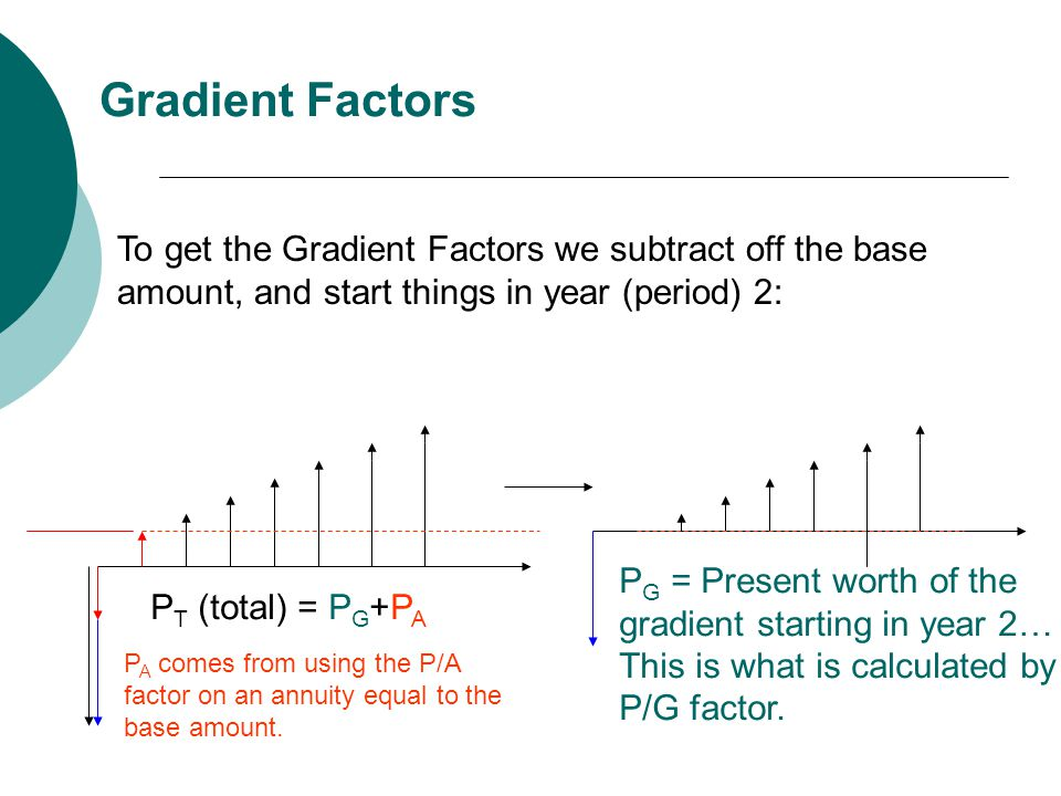 Gradient Factors To get the Gradient Factors we subtract off the base amount, and start things in year (period) 2: P G = Present worth of the gradient starting in year 2… This is what is calculated by P/G factor.