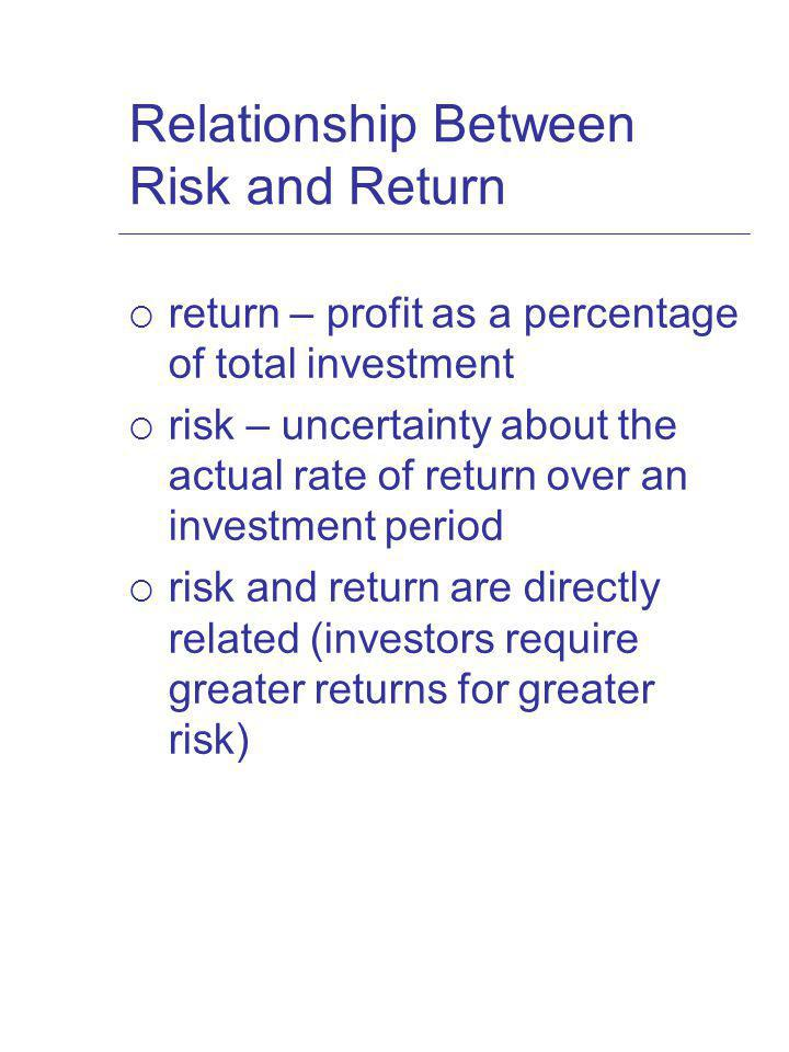Relationship Between Risk and Return return – profit as a percentage of total investment risk – uncertainty about the actual rate of return over an investment period risk and return are directly related (investors require greater returns for greater risk)