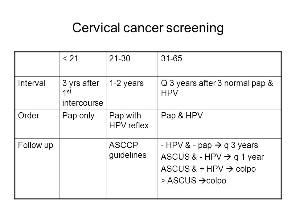 Cervical cancer screening Annual screening (1) CIN II-III or invasive disease -if HPV neg, routine screening x 20 years [ASCCP] - annual screening x 20 years [ACOG] (2) HIV-positive or immunosuppressed.