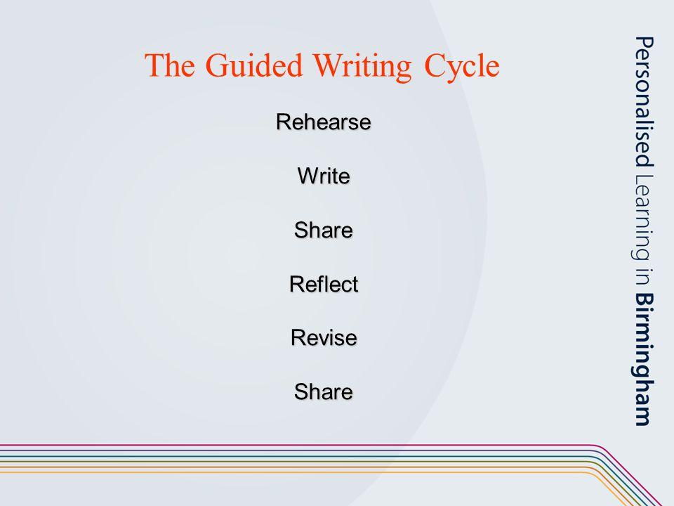The Guided Writing Cycle RehearseWriteShareReflectReviseShare