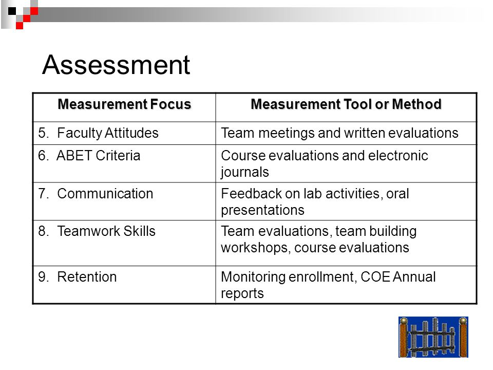 Assessment Measurement Focus Measurement Tool or Method 5. Faculty AttitudesTeam meetings and written evaluations 6. ABET CriteriaCourse evaluations a