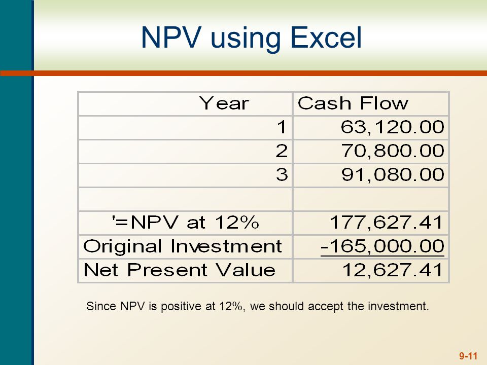 9-11 NPV using Excel Since NPV is positive at 12%, we should accept the investment.