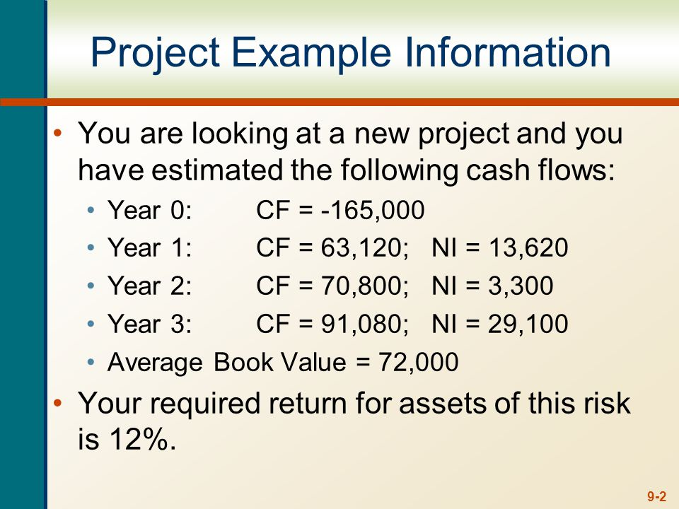 9-2 Project Example Information You are looking at a new project and you have estimated the following cash flows: Year 0:CF = -165,000 Year 1:CF = 63,