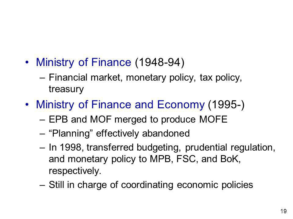 19 Ministry of Finance (1948-94) –Financial market, monetary policy, tax policy, treasury Ministry of Finance and Economy (1995-) –EPB and MOF merged to produce MOFE –Planning effectively abandoned –In 1998, transferred budgeting, prudential regulation, and monetary policy to MPB, FSC, and BoK, respectively.