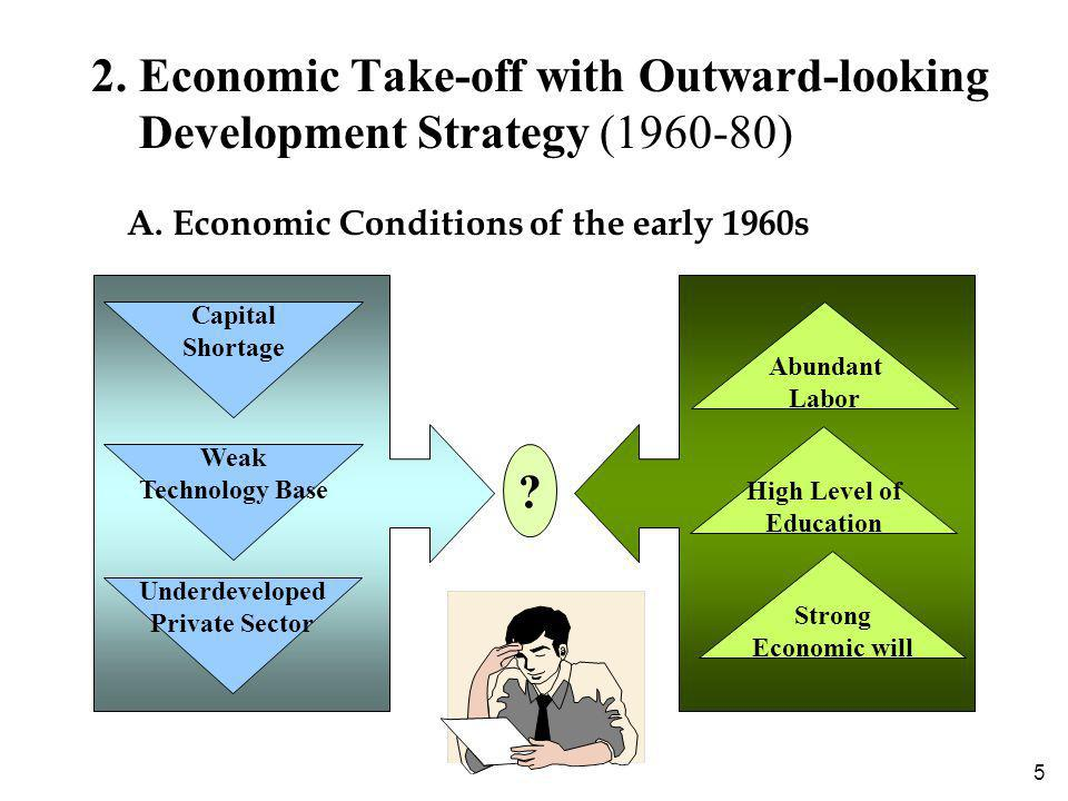 5 2. Economic Take-off with Outward-looking Development Strategy (1960-80) A. Economic Conditions of the early 1960s Capital Shortage Weak Technology
