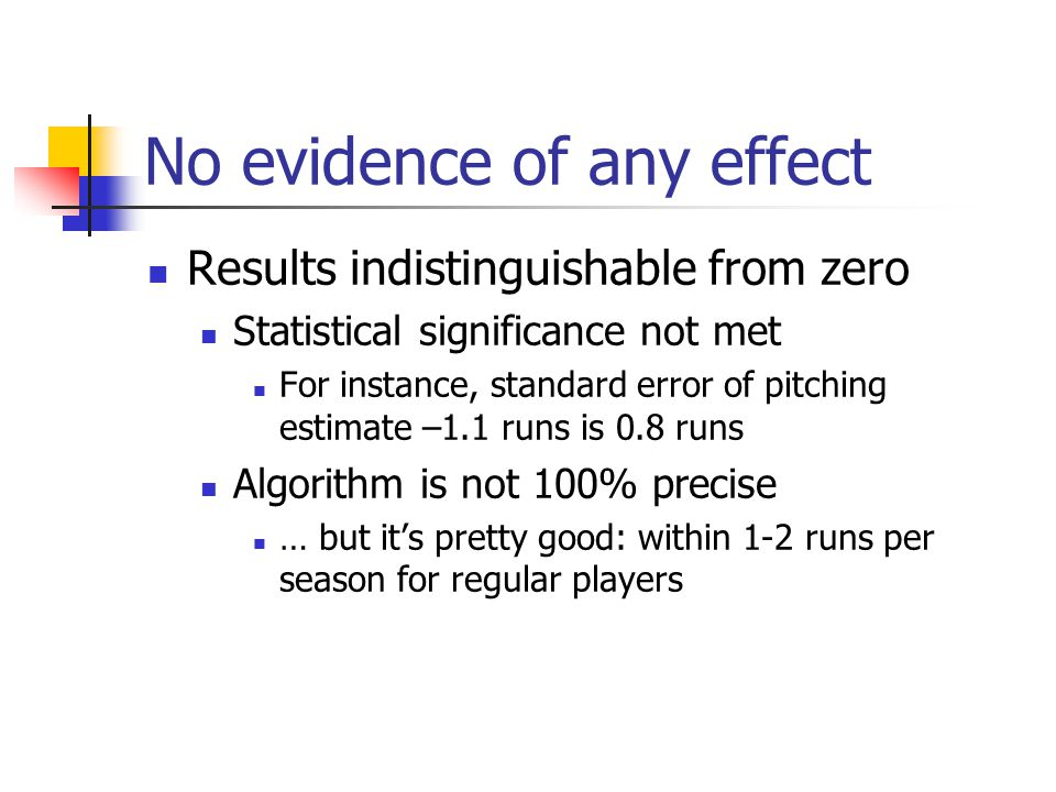 No evidence of any effect Results indistinguishable from zero Statistical significance not met For instance, standard error of pitching estimate –1.1 runs is 0.8 runs Algorithm is not 100% precise … but its pretty good: within 1-2 runs per season for regular players