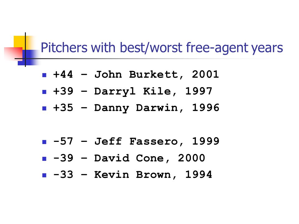 Pitchers with best/worst free-agent years +44 – John Burkett, 2001 +39 – Darryl Kile, 1997 +35 – Danny Darwin, 1996 -57 – Jeff Fassero, 1999 -39 – David Cone, 2000 -33 – Kevin Brown, 1994