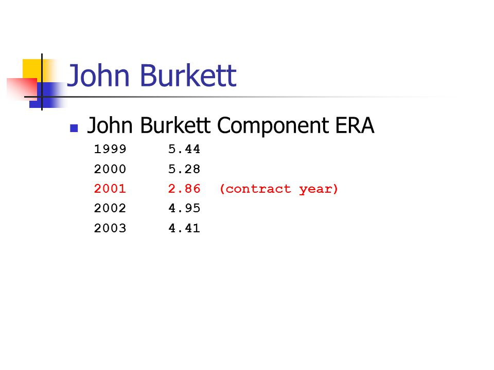 John Burkett John Burkett Component ERA 19995.44 20005.28 20012.86 (contract year) 20024.95 20034.41