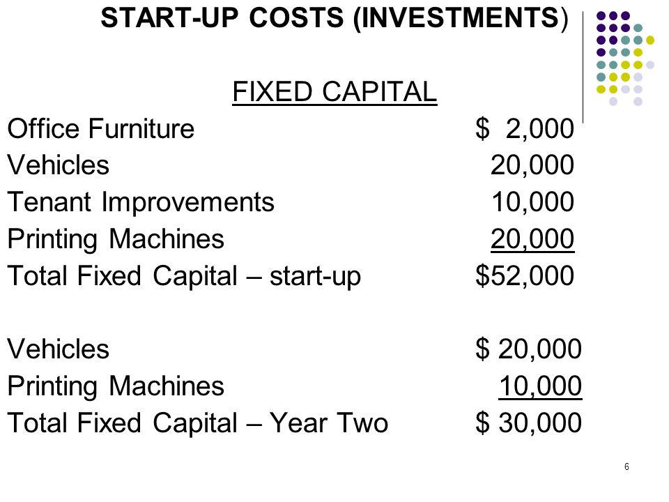 17 CAPITAL SOURCES BEST WAYS TO IRRITATE AN INVESTOR 1.