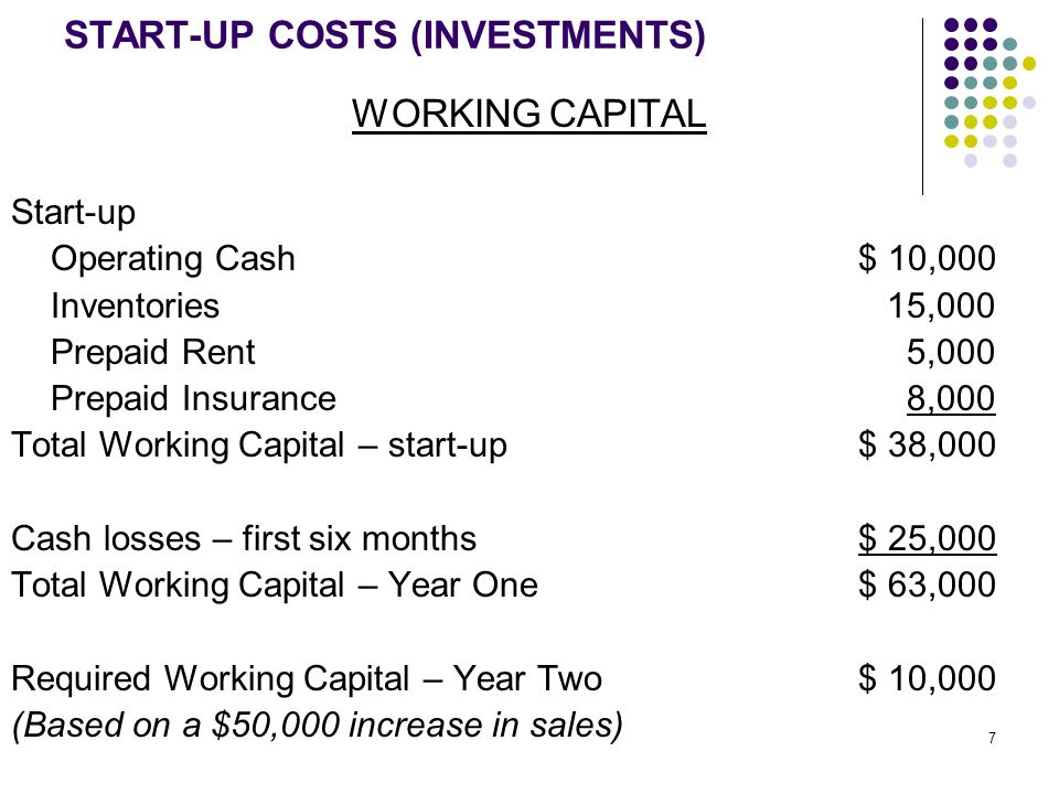 7 START-UP COSTS (INVESTMENTS) WORKING CAPITAL Start-up Operating Cash$ 10,000 Inventories 15,000 Prepaid Rent 5,000 Prepaid Insurance 8,000 Total Working Capital – start-up$ 38,000 Cash losses – first six months$ 25,000 Total Working Capital – Year One$ 63,000 Required Working Capital – Year Two$ 10,000 (Based on a $50,000 increase in sales)