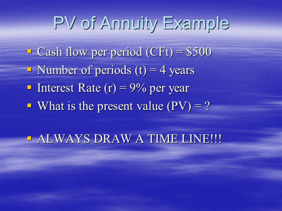 PV of Annuity Example Cash flow per period (CFt) = $500 Cash flow per period (CFt) = $500 Number of periods (t) = 4 years Number of periods (t) = 4 ye