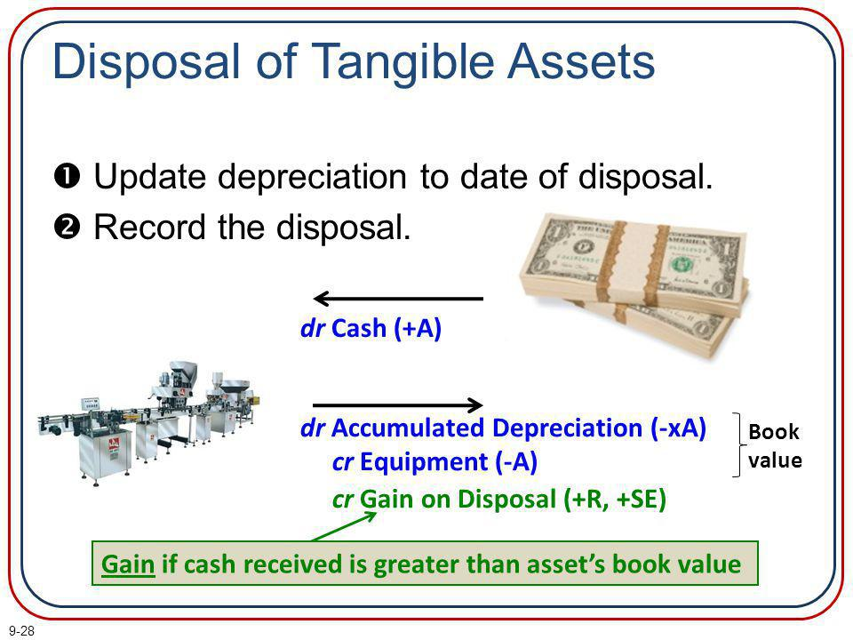 9-29 dr Cash (+A) dr Accumulated Depreciation (-xA) cr Equipment (-A) Book value Disposal of Tangible Assets Update depreciation to date of disposal.