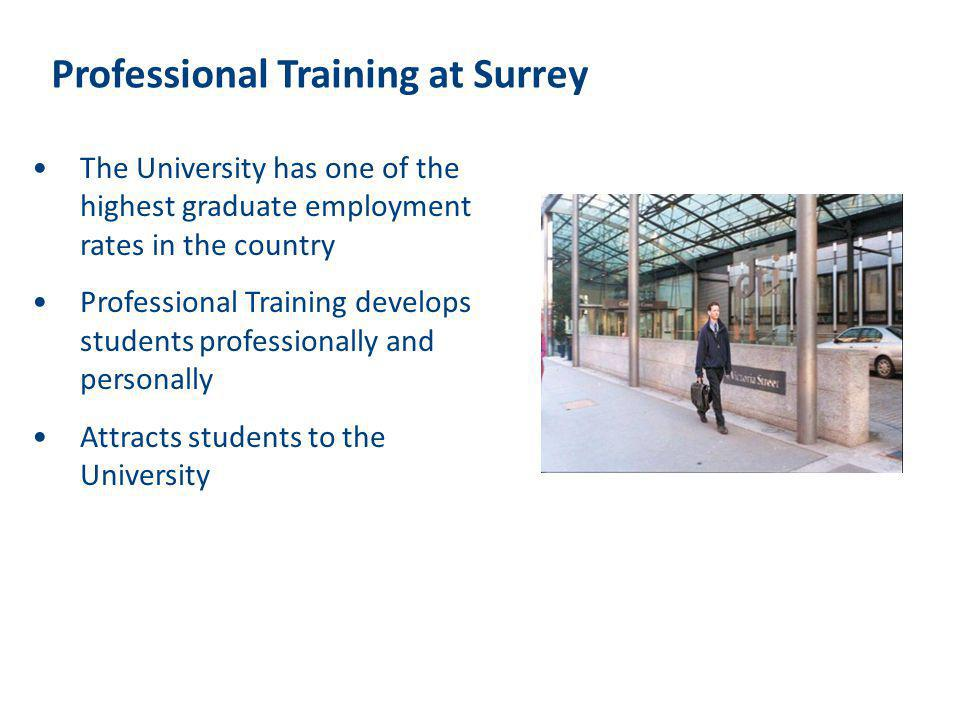 Professional Training at Surrey The University has one of the highest graduate employment rates in the country Professional Training develops students professionally and personally Attracts students to the University
