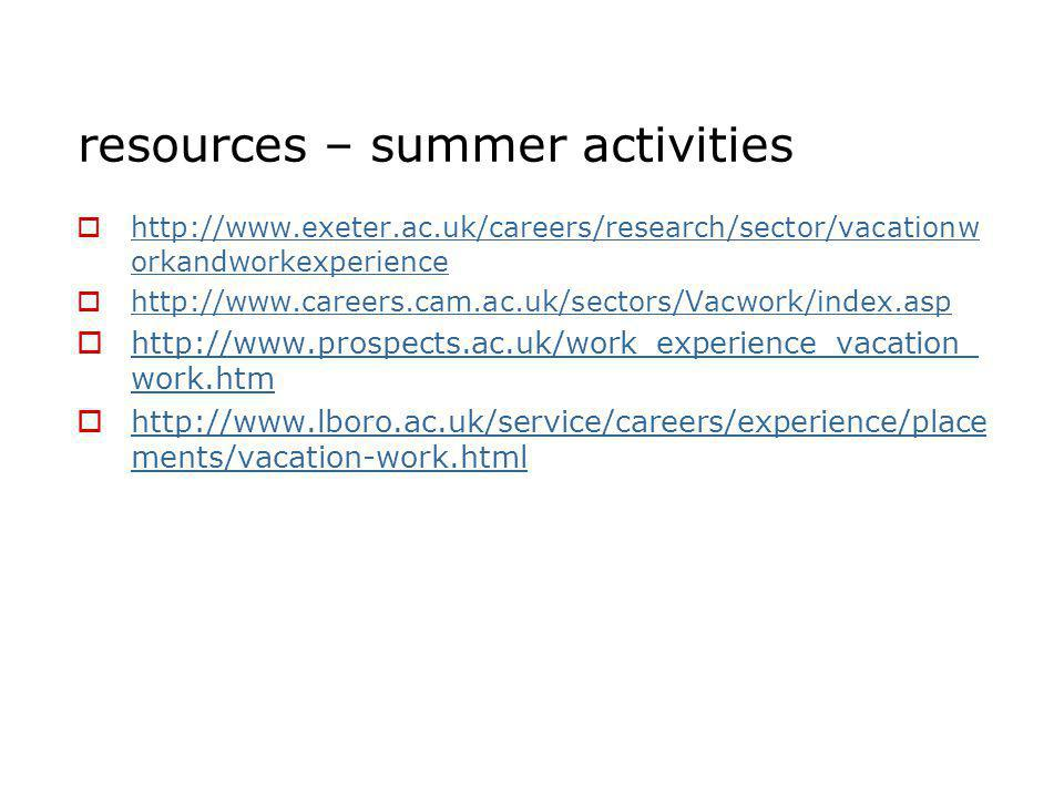 resources – summer activities http://www.exeter.ac.uk/careers/research/sector/vacationw orkandworkexperience http://www.exeter.ac.uk/careers/research/sector/vacationw orkandworkexperience http://www.careers.cam.ac.uk/sectors/Vacwork/index.asp http://www.prospects.ac.uk/work_experience_vacation_ work.htm http://www.prospects.ac.uk/work_experience_vacation_ work.htm http://www.lboro.ac.uk/service/careers/experience/place ments/vacation-work.html http://www.lboro.ac.uk/service/careers/experience/place ments/vacation-work.html