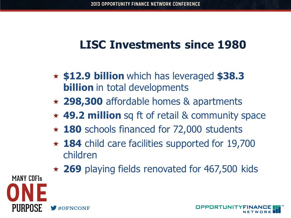 LISC Investments since 1980 $12.9 billion which has leveraged $38.3 billion in total developments 298,300 affordable homes & apartments 49.2 million s