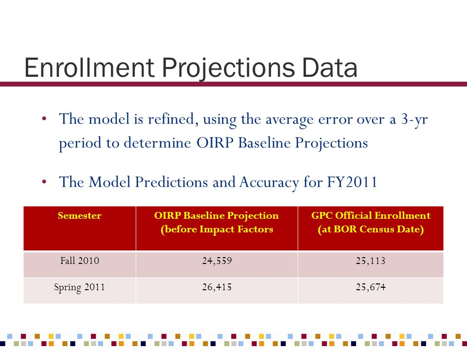 Enrollment Projections Data The model is refined, using the average error over a 3-yr period to determine OIRP Baseline Projections The Model Predicti