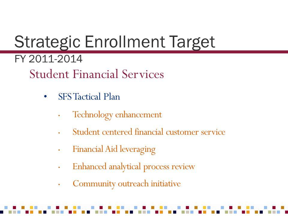 Strategic Enrollment Target FY 2011-2014 Student Financial Services SFS Tactical Plan Technology enhancement Student centered financial customer servi