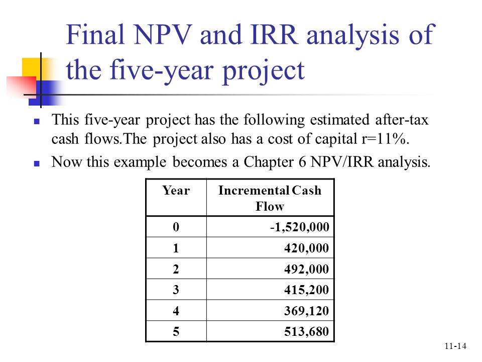 11-14 Final NPV and IRR analysis of the five-year project This five-year project has the following estimated after-tax cash flows.The project also has