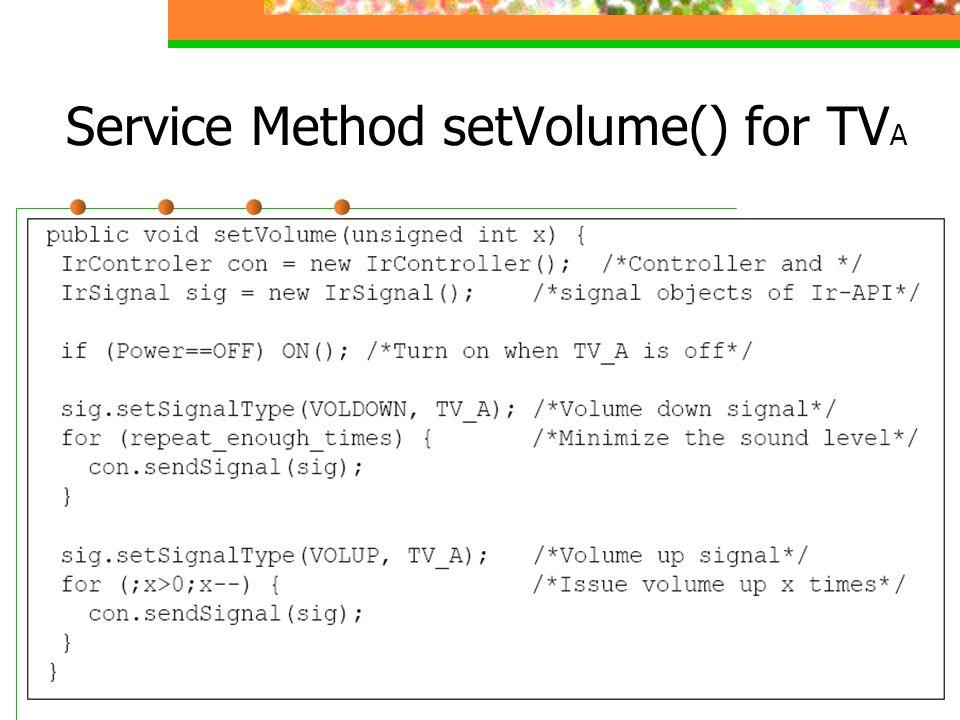 Service Method setVolume() for TV A