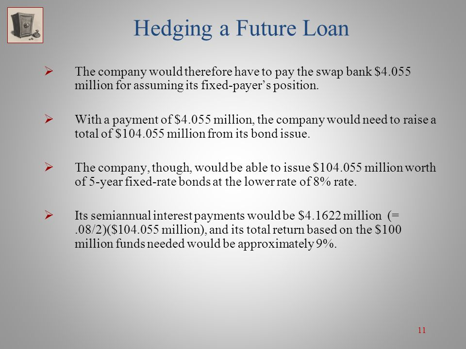 11 Hedging a Future Loan The company would therefore have to pay the swap bank $4.055 million for assuming its fixed-payers position. With a payment o