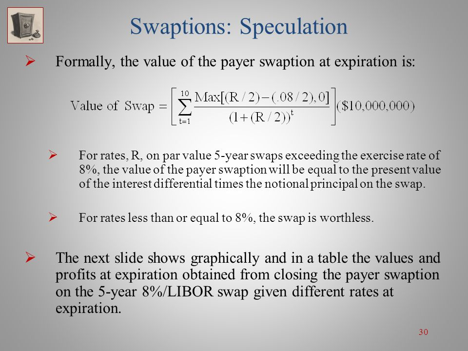 30 Swaptions: Speculation Formally, the value of the payer swaption at expiration is: For rates, R, on par value 5-year swaps exceeding the exercise r