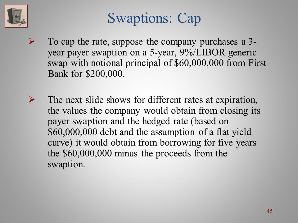 45 Swaptions: Cap To cap the rate, suppose the company purchases a 3- year payer swaption on a 5-year, 9%/LIBOR generic swap with notional principal o
