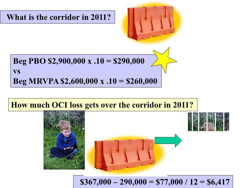 What is the corridor in 2011? Beg PBO $2,900,000 x.10 = $290,000 vs Beg MRVPA $2,600,000 x.10 = $260,000 How much OCI loss gets over the corridor in 2