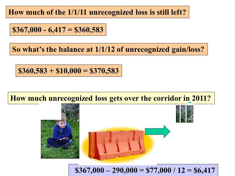How much unrecognized loss gets over the corridor in 2011? $367,000 – 290,000 = $77,000 / 12 = $6,417 How much of the 1/1/11 unrecognized loss is stil