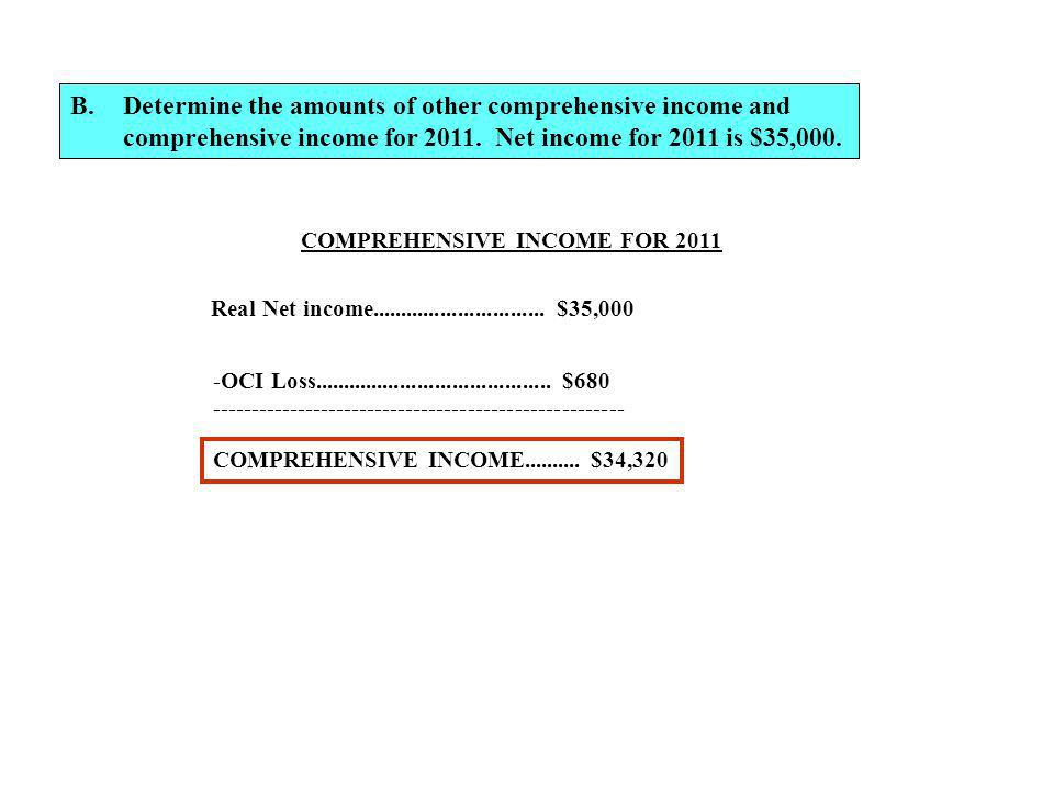 B.Determine the amounts of other comprehensive income and comprehensive income for 2011. Net income for 2011 is $35,000. COMPREHENSIVE INCOME FOR 2011