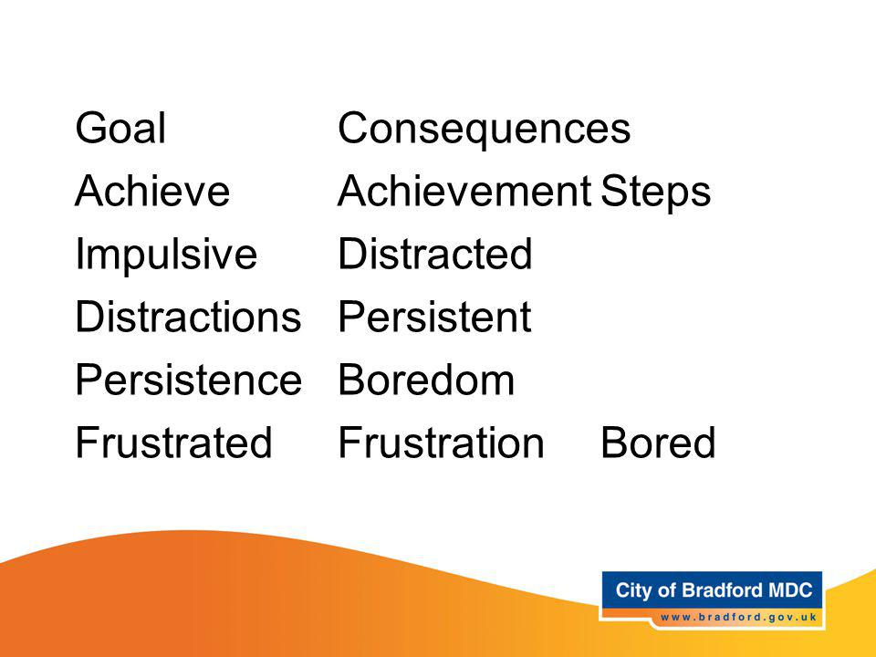 Key vocabulary – Year 1 and 2 GoalConsequences AchieveAchievementSteps ImpulsiveDistracted DistractionsPersistent PersistenceBoredom FrustratedFrustra