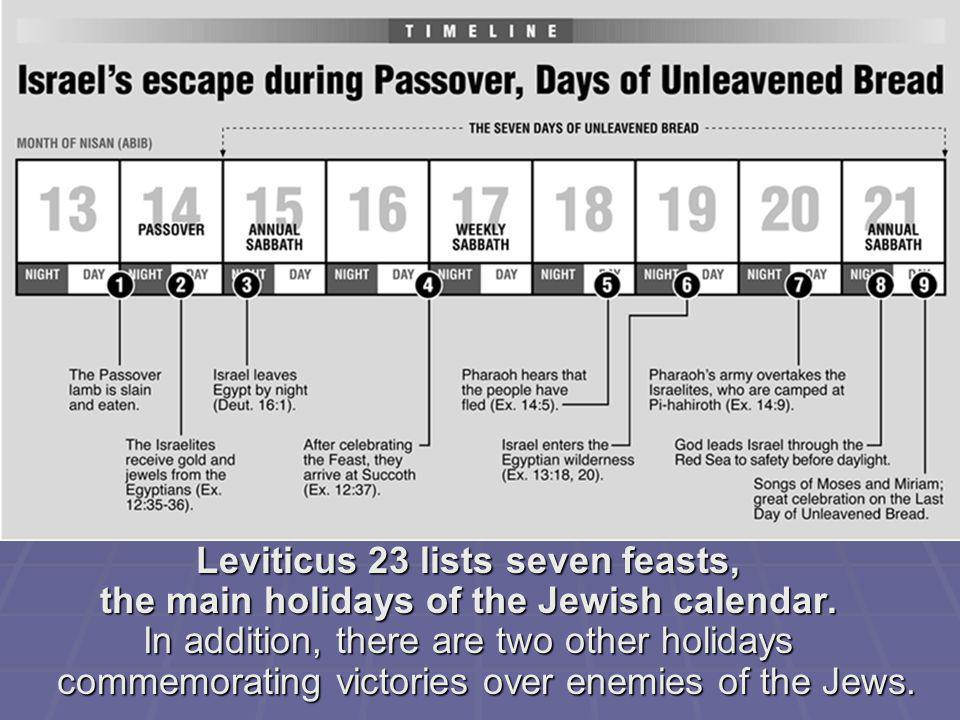 Leviticus 23 lists seven feasts, the main holidays of the Jewish calendar. In addition, there are two other holidays commemorating victories over enem