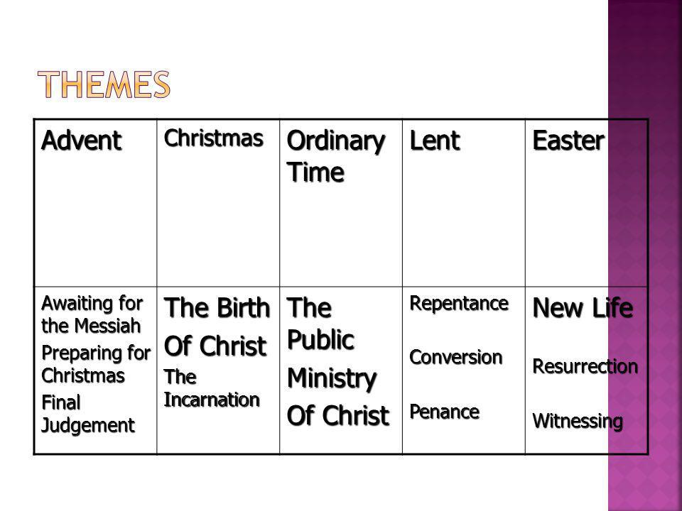 AdventChristmas Ordinary Time LentEaster Awaiting for the Messiah Preparing for Christmas Final Judgement The Birth Of Christ The Incarnation The Public Ministry Of Christ RepentanceConversionPenance New Life ResurrectionWitnessing