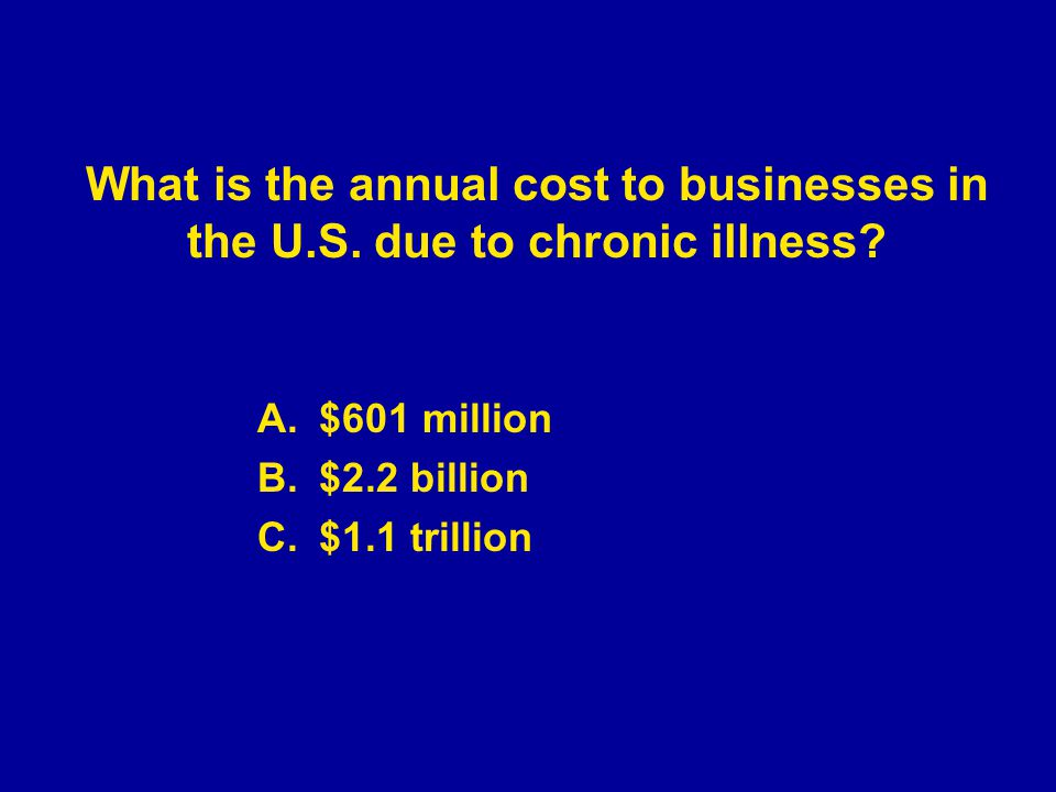 A.$601 million B.$2.2 billion C.$1.1 trillion What is the annual cost to businesses in the U.S. due to chronic illness?