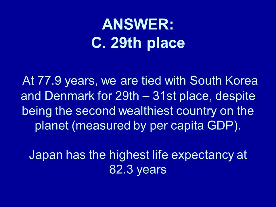ANSWER: C. 29th place At 77.9 years, we are tied with South Korea and Denmark for 29th – 31st place, despite being the second wealthiest country on th