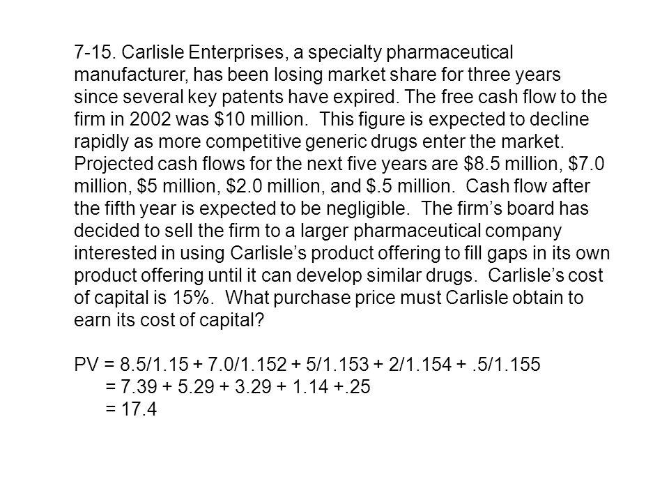 7-15. Carlisle Enterprises, a specialty pharmaceutical manufacturer, has been losing market share for three years since several key patents have expir