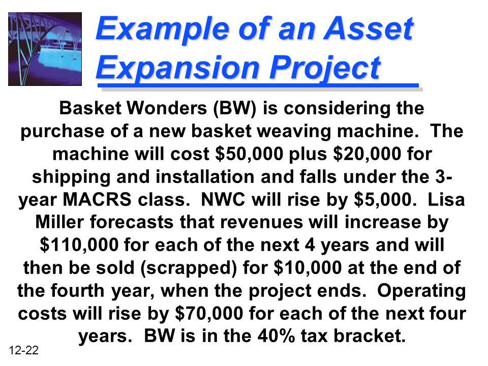 12-22 Example of an Asset Expansion Project Basket Wonders (BW) is considering the purchase of a new basket weaving machine. The machine will cost $50