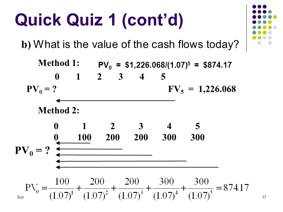 Summer 2008Yunling Chen17 Quick Quiz 1 (contd) b) What is the value of the cash flows today? Method 1: Method 2: 0 1 2 3 4 5 PV 0 = ?FV 5 = 1,226.068