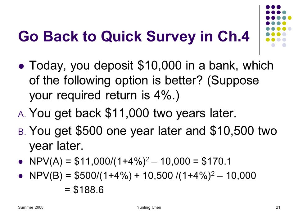 Summer 2008Yunling Chen21 Go Back to Quick Survey in Ch.4 Today, you deposit $10,000 in a bank, which of the following option is better? (Suppose your