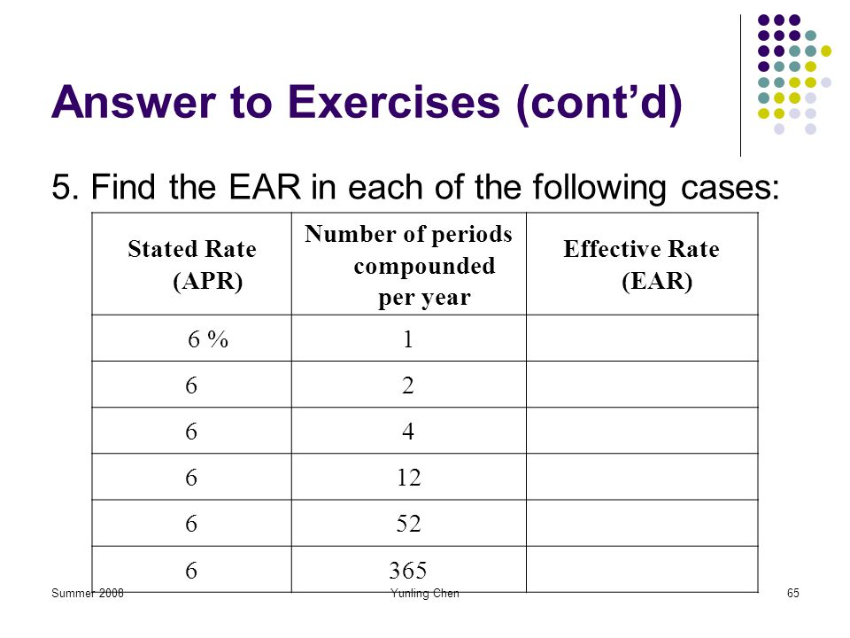 Summer 2008Yunling Chen65 Answer to Exercises (contd) 5. Find the EAR in each of the following cases: Stated Rate (APR) Number of periods compounded p