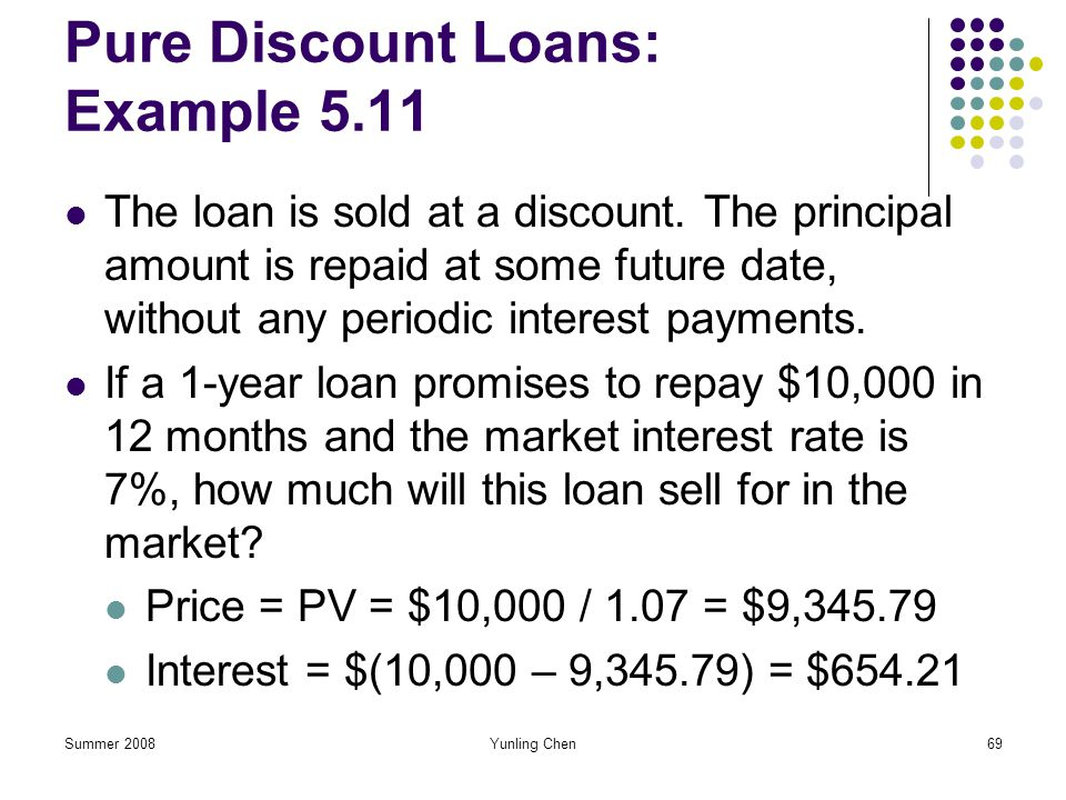 Summer 2008Yunling Chen69 Pure Discount Loans: Example 5.11 The loan is sold at a discount. The principal amount is repaid at some future date, withou