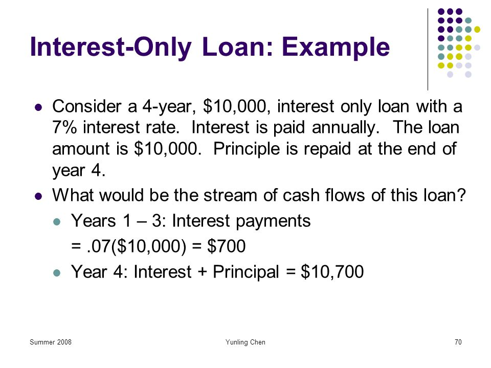 Summer 2008Yunling Chen70 Interest-Only Loan: Example Consider a 4-year, $10,000, interest only loan with a 7% interest rate. Interest is paid annuall