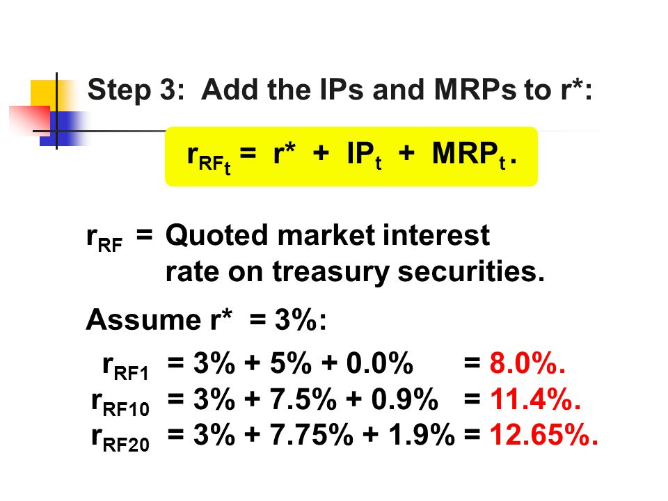 Step 3: Add the IPs and MRPs to r*: r RF t = r* + IP t + MRP t. r RF =Quoted market interest rate on treasury securities. Assume r* = 3%: r RF1 = 3% +