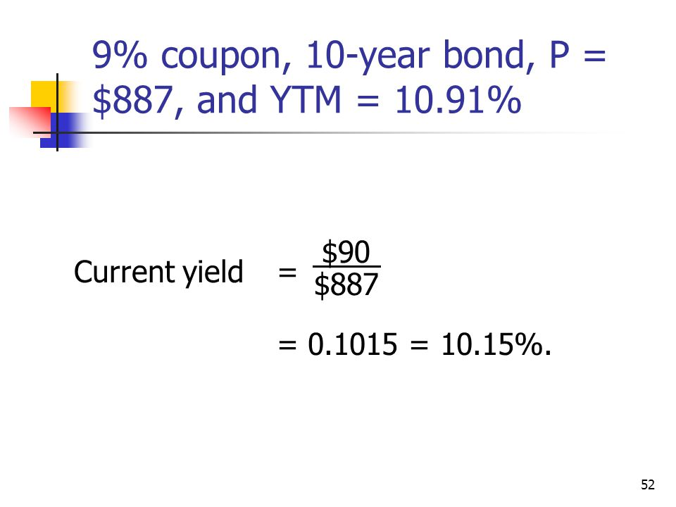 52 9% coupon, 10-year bond, P = $887, and YTM = 10.91% Current yield= = 0.1015 = 10.15%. $90 $887