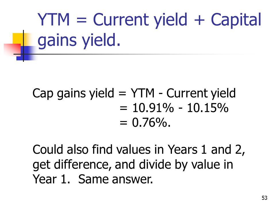 53 Cap gains yield = YTM - Current yield = 10.91% - 10.15% = 0.76%. Could also find values in Years 1 and 2, get difference, and divide by value in Ye