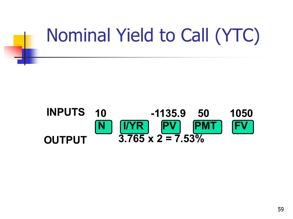 59 10 -1135.9 50 1050 N I/YR PV PMT FV 3.765 x 2 = 7.53% INPUTS OUTPUT Nominal Yield to Call (YTC)
