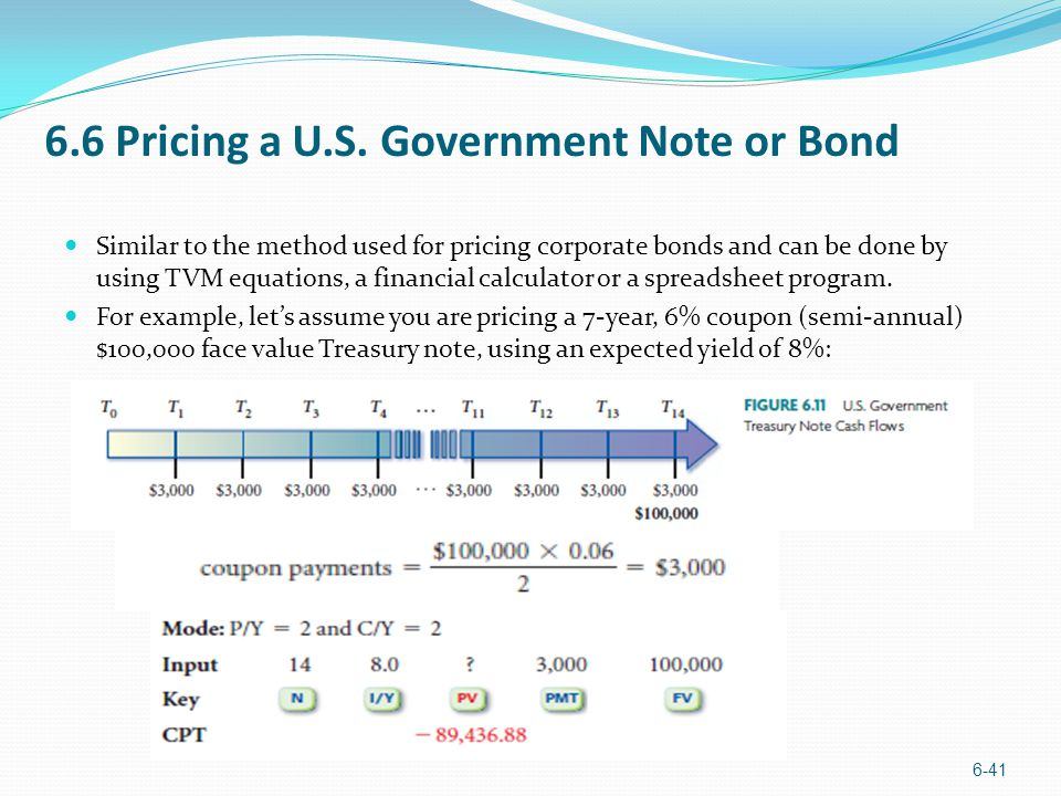 6.6 Pricing a U.S. Government Note or Bond Similar to the method used for pricing corporate bonds and can be done by using TVM equations, a financial