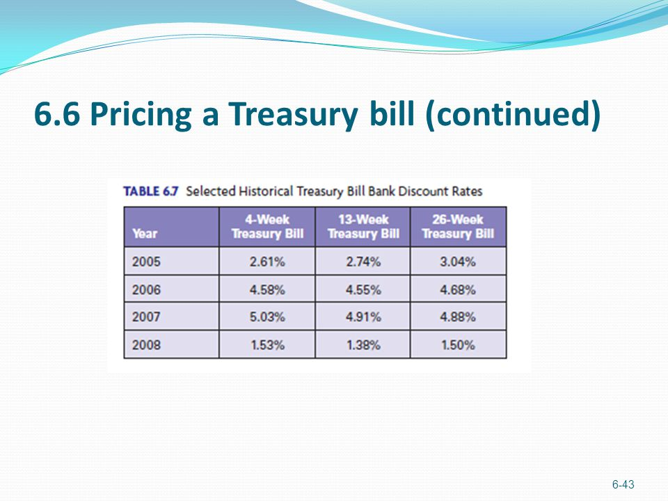 6.6 Pricing a Treasury bill (continued) 6-43