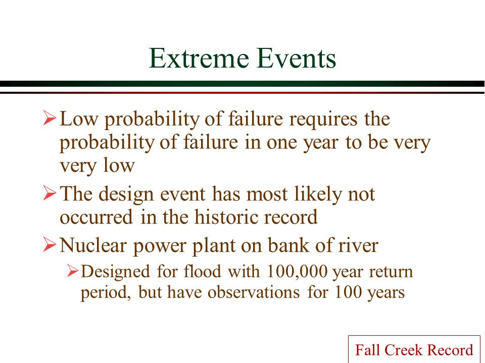 Extreme Events Low probability of failure requires the probability of failure in one year to be very very low The design event has most likely not occurred in the historic record Nuclear power plant on bank of river Designed for flood with 100,000 year return period, but have observations for 100 years Fall Creek Record
