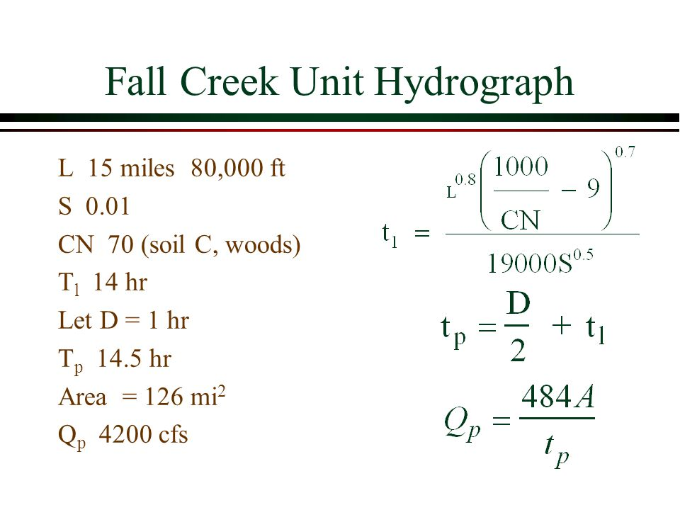 Fall Creek Unit Hydrograph L  15 miles  80,000 ft S  0.01 CN  70 (soil C, woods) T l  14 hr Let D = 1 hr T p  14.5 hr Area = 126 mi 2 Q p  4200